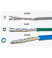 cat 5 cable Gloucester